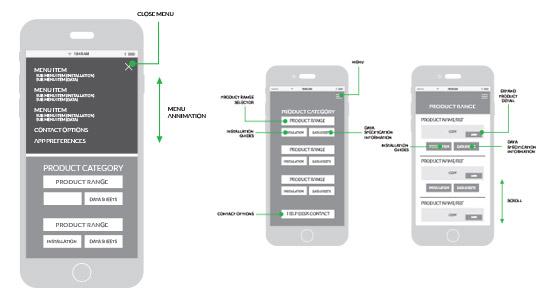 Hyjocool app design project