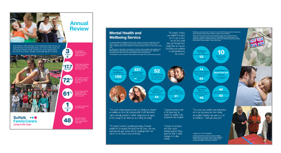 Suffolk Family Carers Annual Report